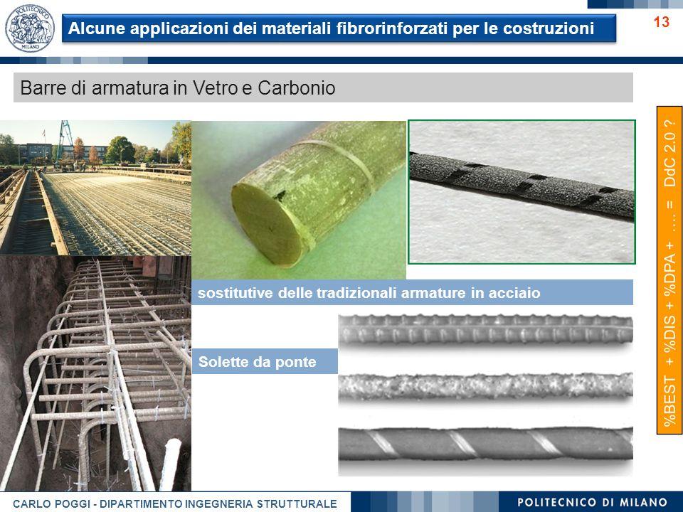 Barre di armatura in Vetro e Carbonio