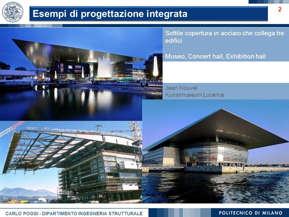 Esempi di progettazione integrata