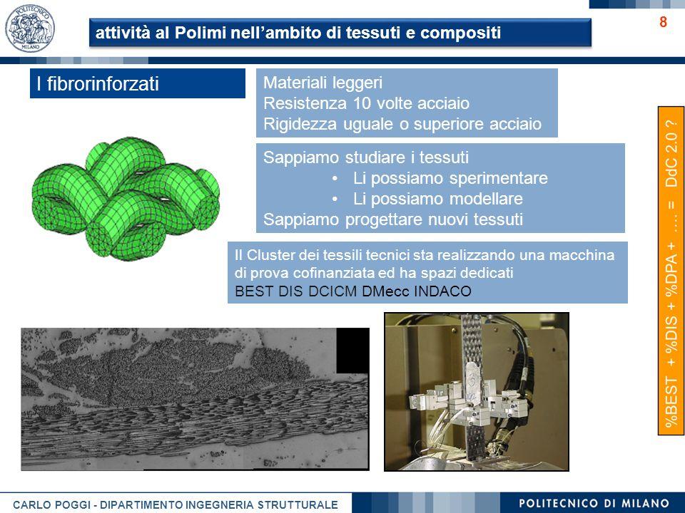 attività al Polimi nell'ambito di tessuti e compositi