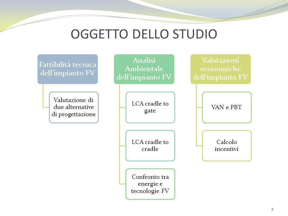 OGGETTO DELLO STUDIO Fattibilità tecnica dell'impianto FV