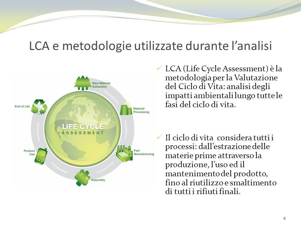 LCA e metodologie utilizzate durante l'analisi