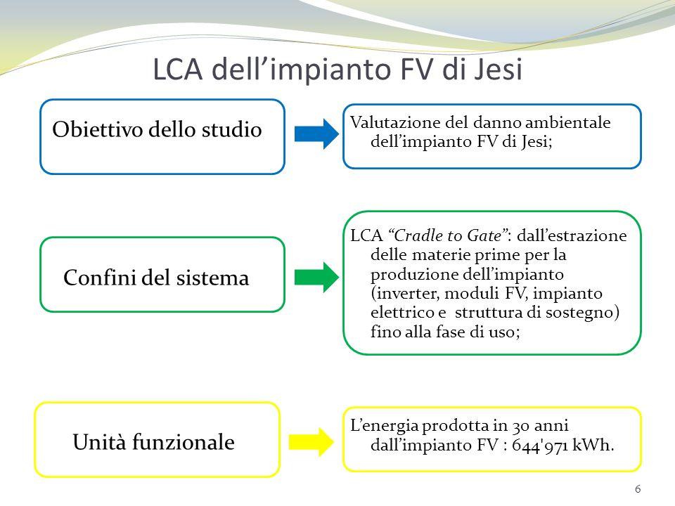 LCA dell'impianto FV di Jesi