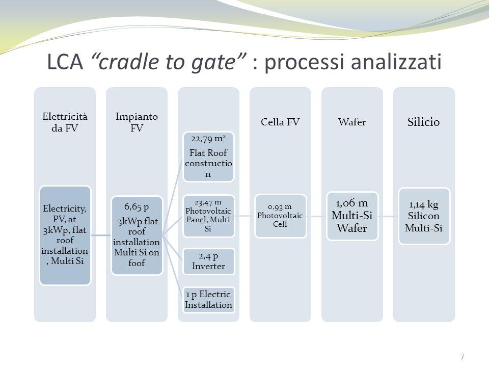 LCA cradle to gate : processi analizzati
