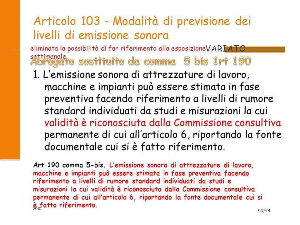 Articolo 103 - Modalità di previsione dei livelli di emissione sonora