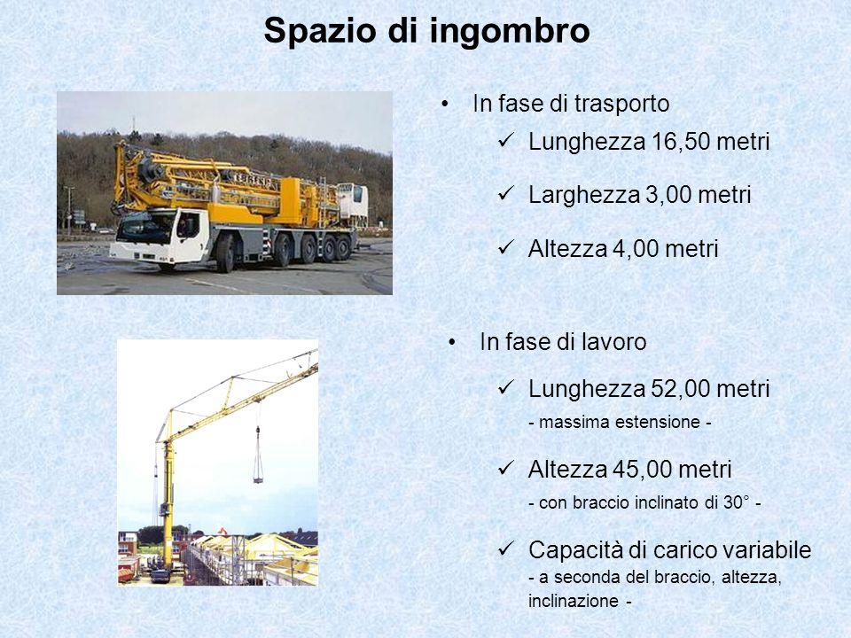 Spazio di ingombro In fase di trasporto Lunghezza 16,50 metri