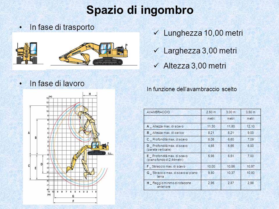 Spazio di ingombro In fase di trasporto Lunghezza 10,00 metri
