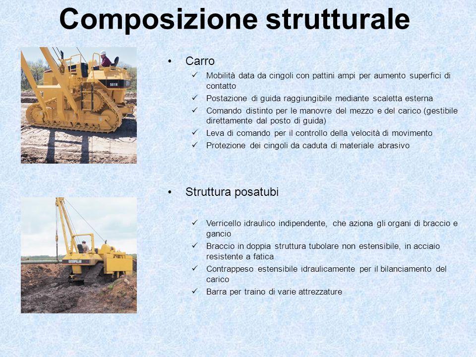 Composizione strutturale