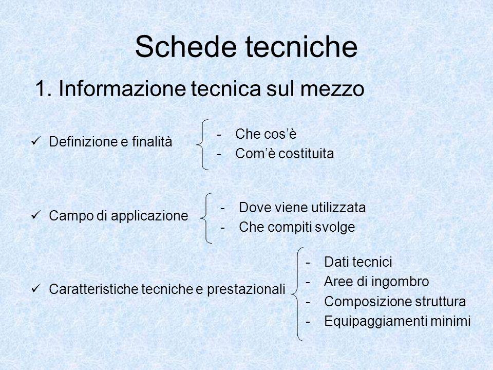 Schede tecniche 1. Informazione tecnica sul mezzo Che cos'è
