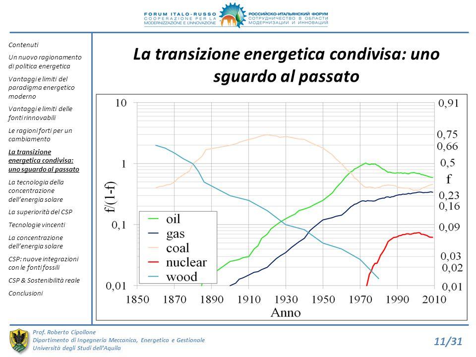 La transizione energetica condivisa: uno sguardo al passato