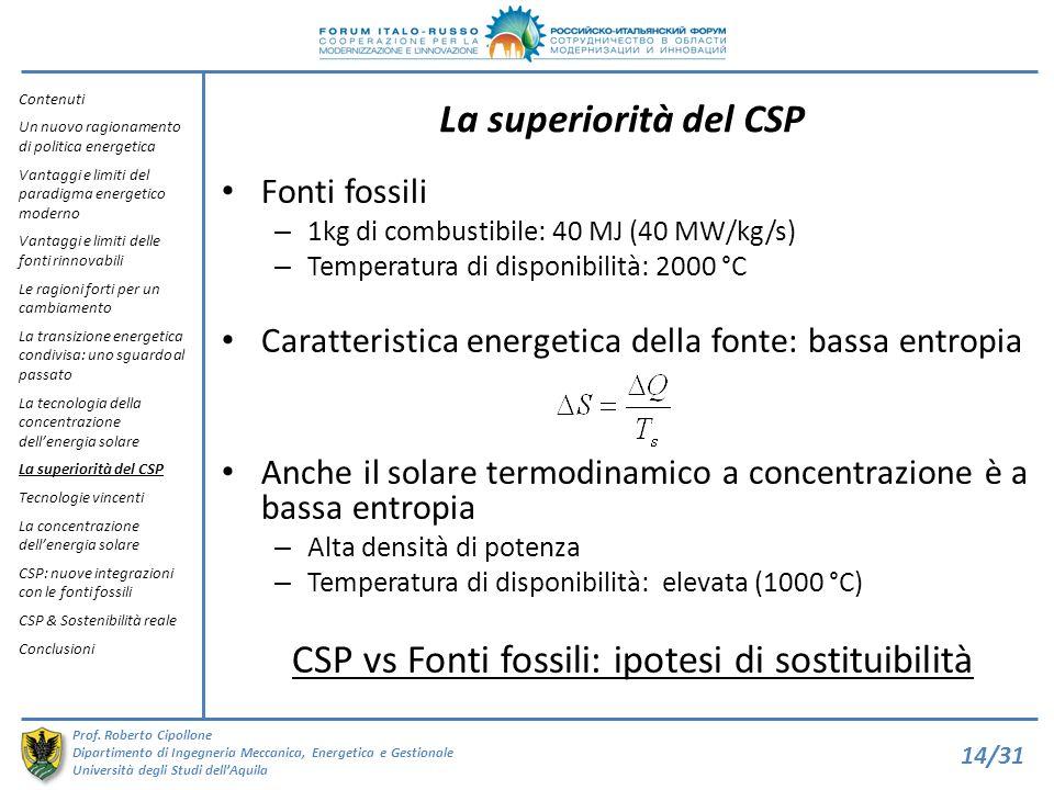 CSP vs Fonti fossili: ipotesi di sostituibilità