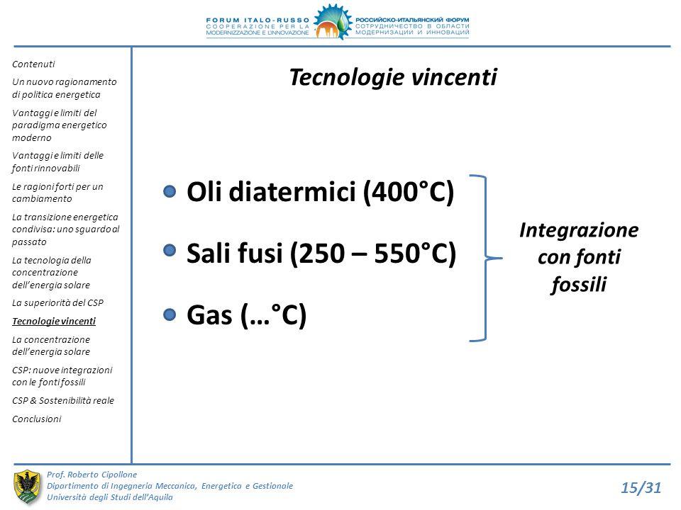 Integrazione con fonti fossili