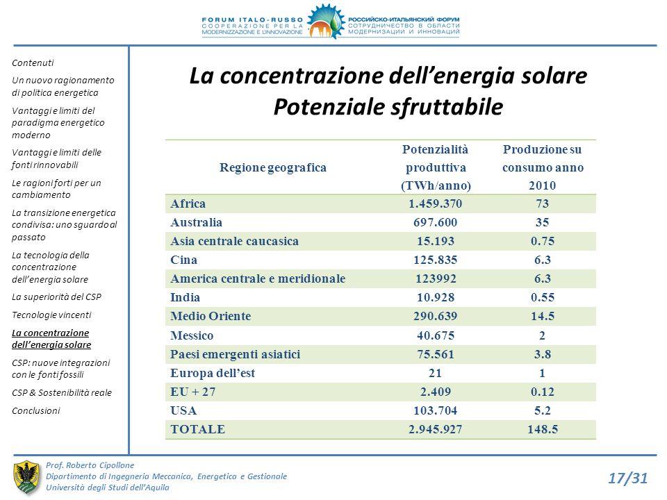 La concentrazione dell'energia solare Potenziale sfruttabile