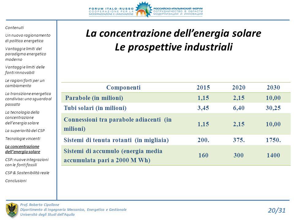 La concentrazione dell'energia solare Le prospettive industriali