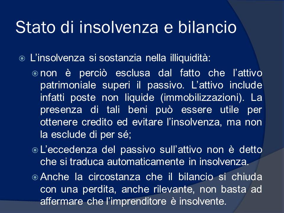 Stato di insolvenza e bilancio