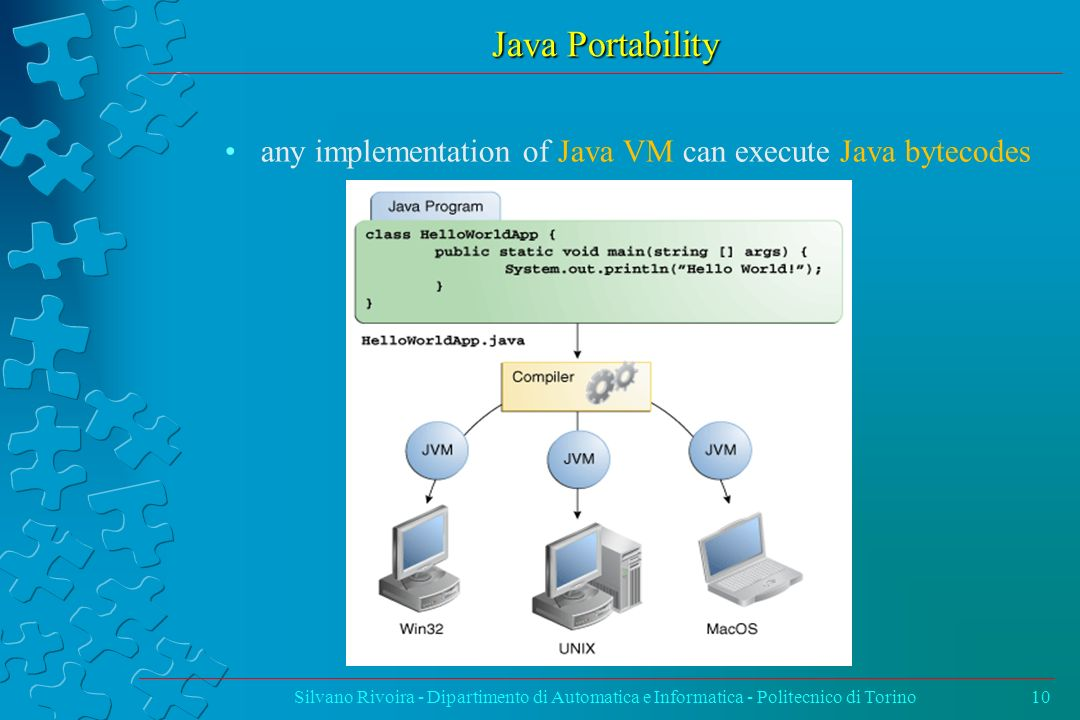 Java Portability any implementation of Java VM can execute Java bytecodes.