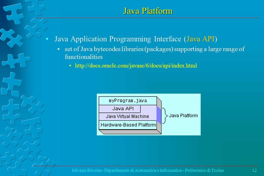 Java Platform Java Application Programming Interface (Java API)