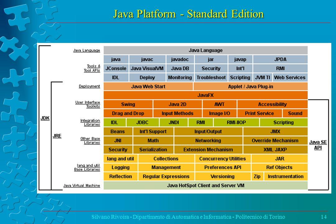 Java Platform - Standard Edition