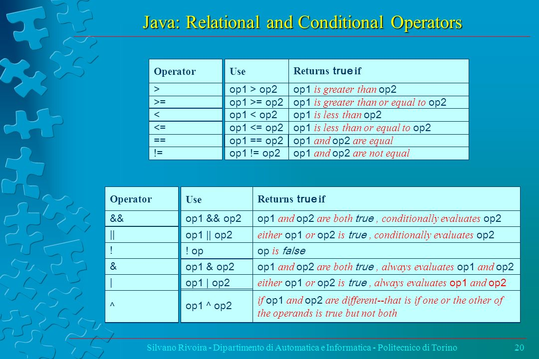 Java: Relational and Conditional Operators
