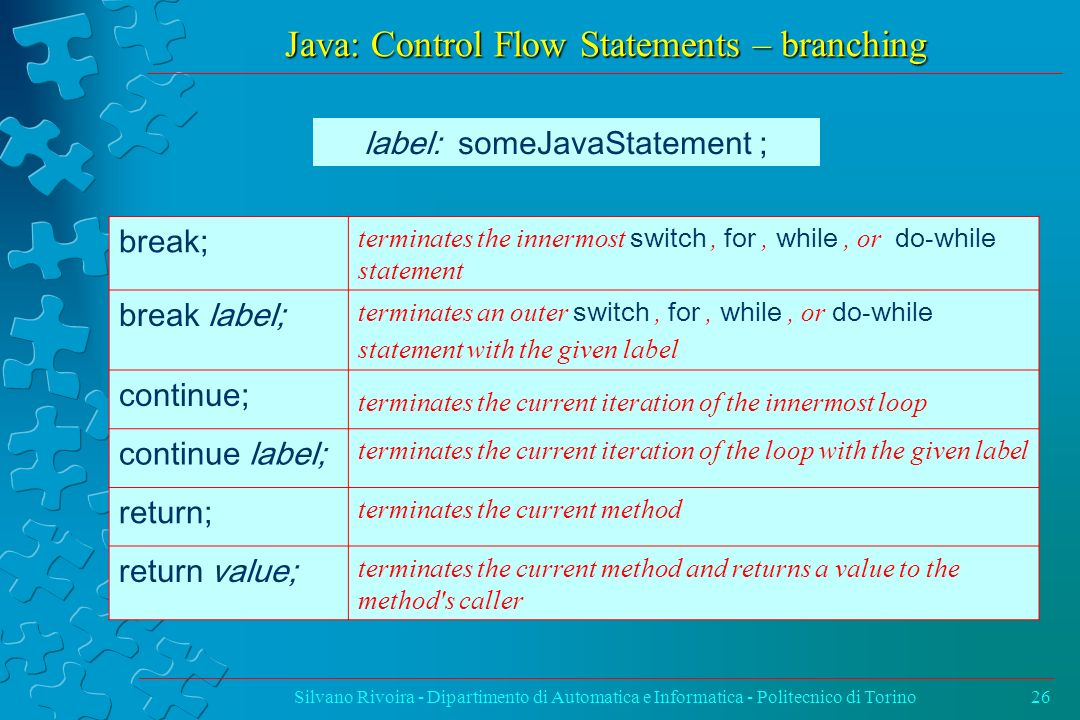 Java: Control Flow Statements – branching