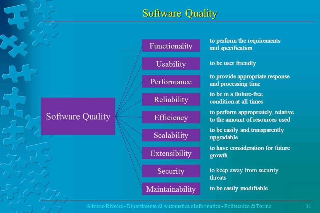 Software Quality Software Quality Functionality Usability Performance