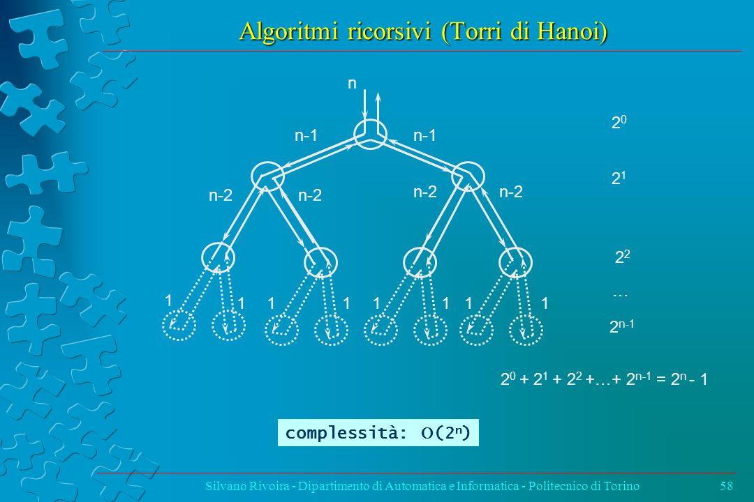 Algoritmi ricorsivi (Torri di Hanoi)