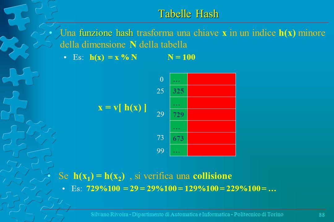 Tabelle Hash Una funzione hash trasforma una chiave x in un indice h(x) minore della dimensione N della tabella.