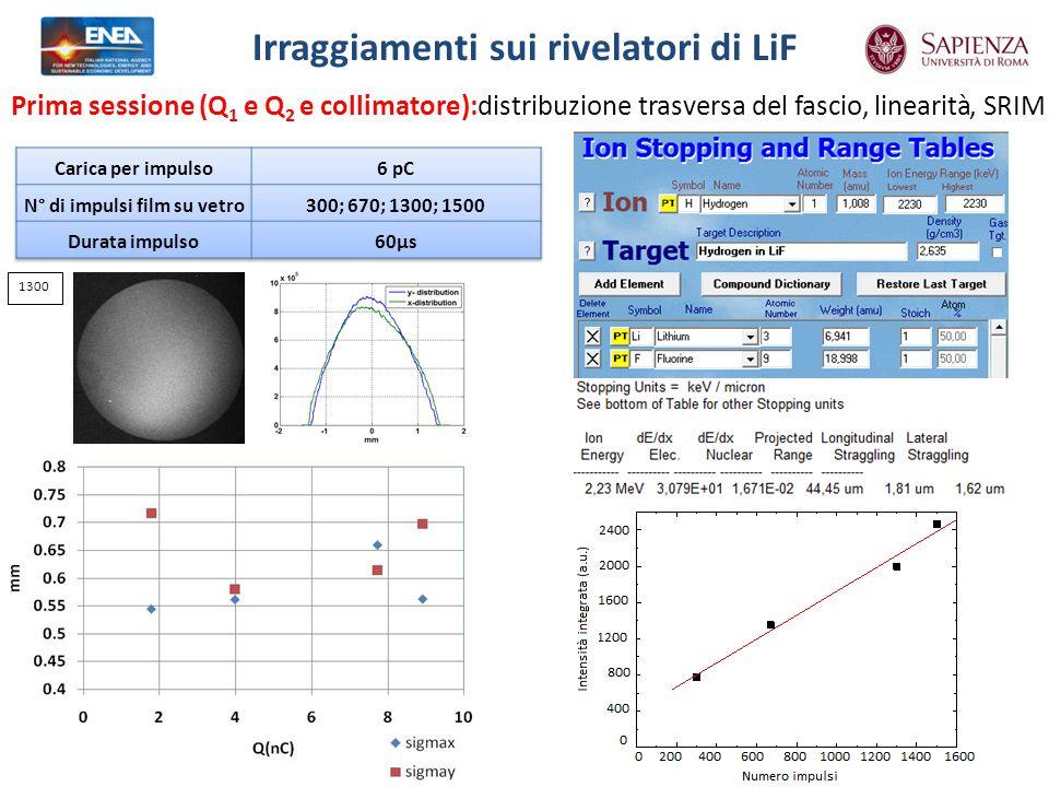 Irraggiamenti sui rivelatori di LiF
