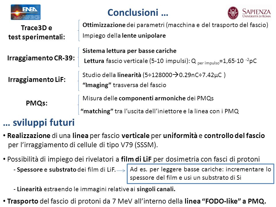 Lettura fascio verticale (5-10 impulsi): Q per impulso=1,65·10 -2pC
