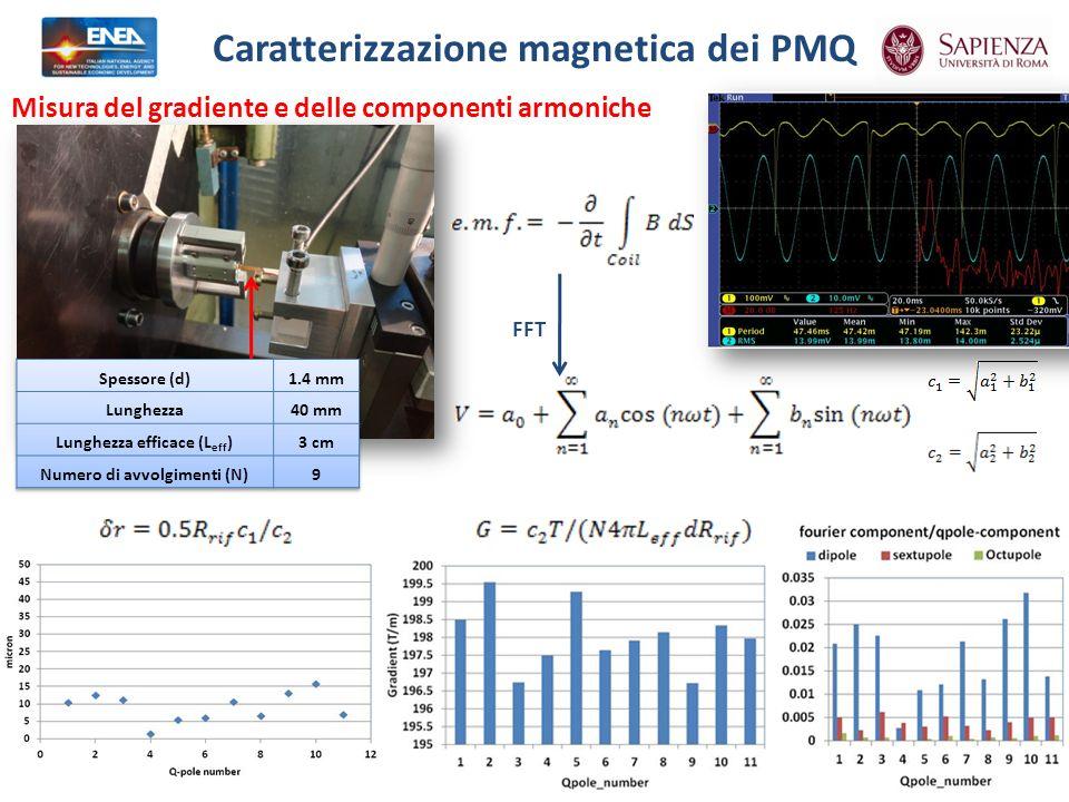 Caratterizzazione magnetica dei PMQ