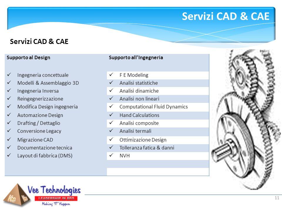 Servizi CAD & CAE Servizi CAD & CAE Supporto al Design