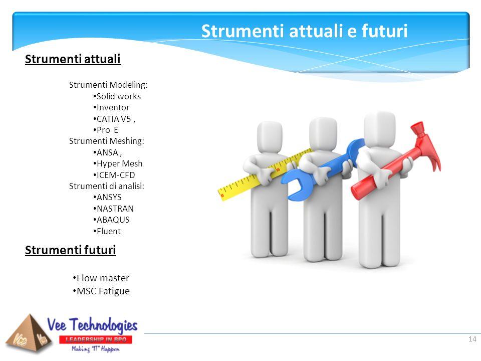 Strumenti attuali e futuri