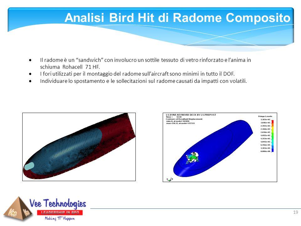 Analisi Bird Hit di Radome Composito