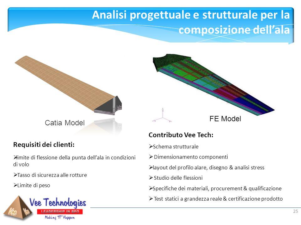 Analisi progettuale e strutturale per la composizione dell'ala