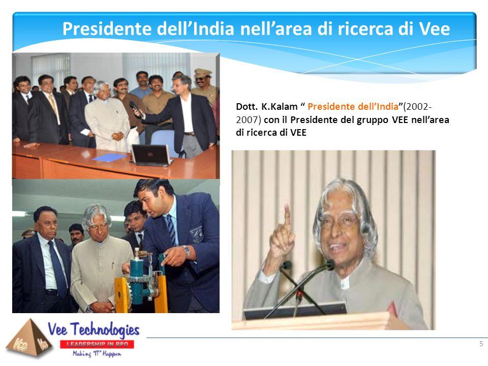 Presidente dell'India nell'area di ricerca di Vee