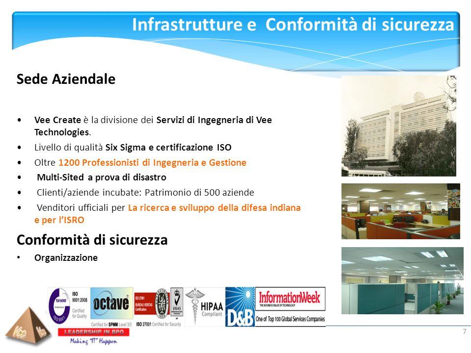 Infrastrutture e Conformità di sicurezza