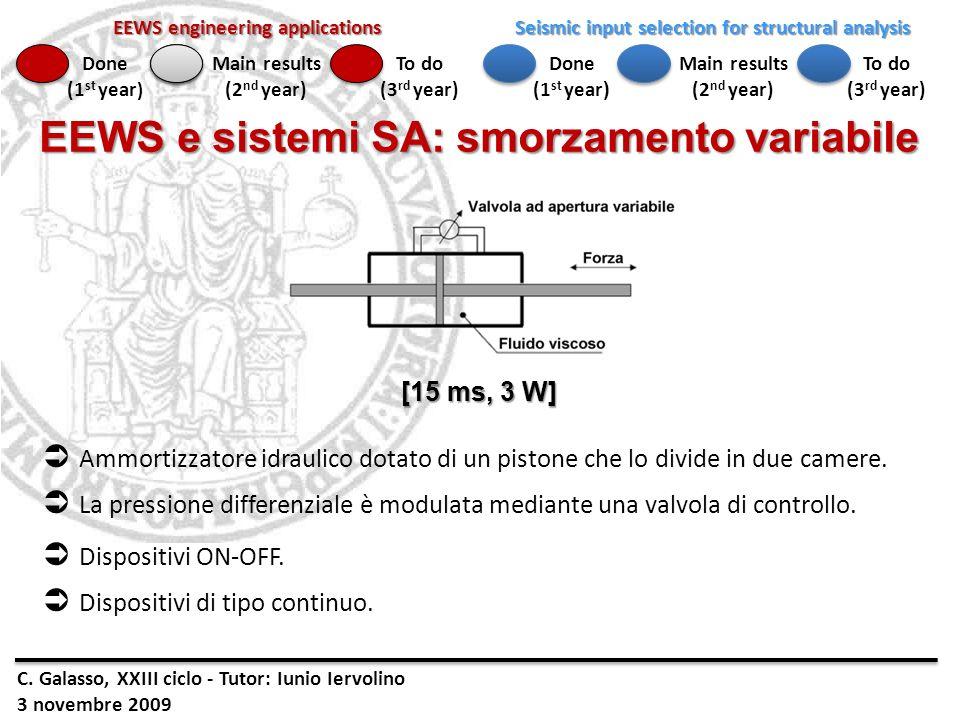 EEWS e sistemi SA: smorzamento variabile