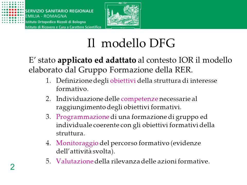 Il modello DFG E' stato applicato ed adattato al contesto IOR il modello elaborato dal Gruppo Formazione della RER.