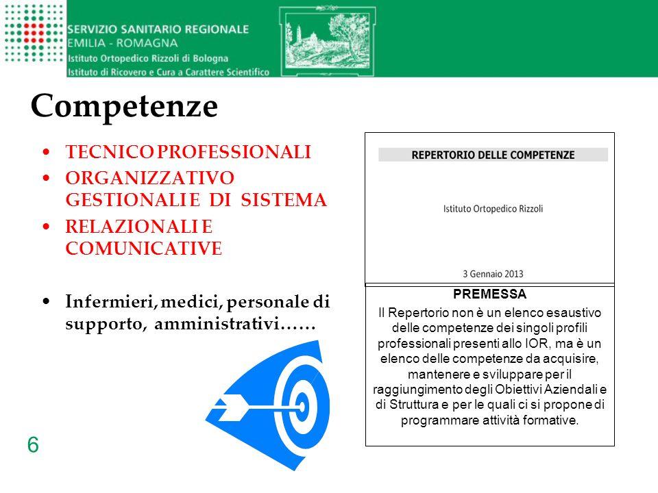 Competenze TECNICO PROFESSIONALI ORGANIZZATIVO GESTIONALI E DI SISTEMA