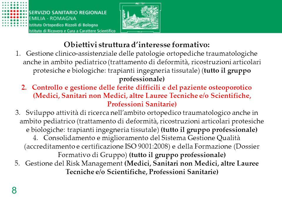 Obiettivi struttura d'interesse formativo: