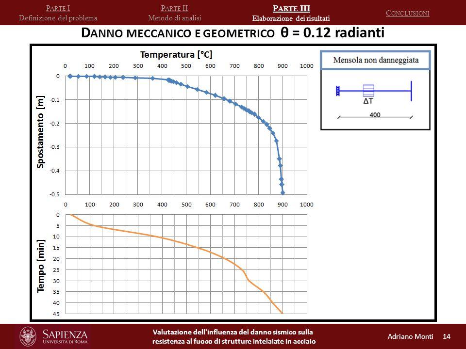 Danno meccanico e geometrico θ = 0.12 radianti
