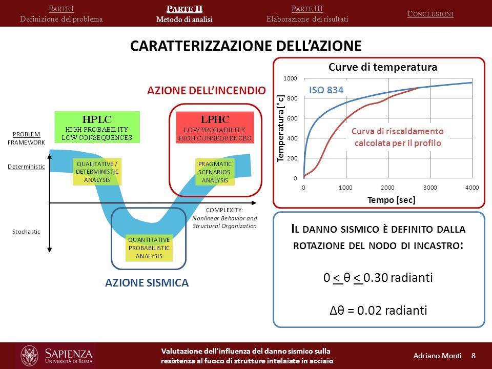 CARATTERIZZAZIONE DELL'AZIONE