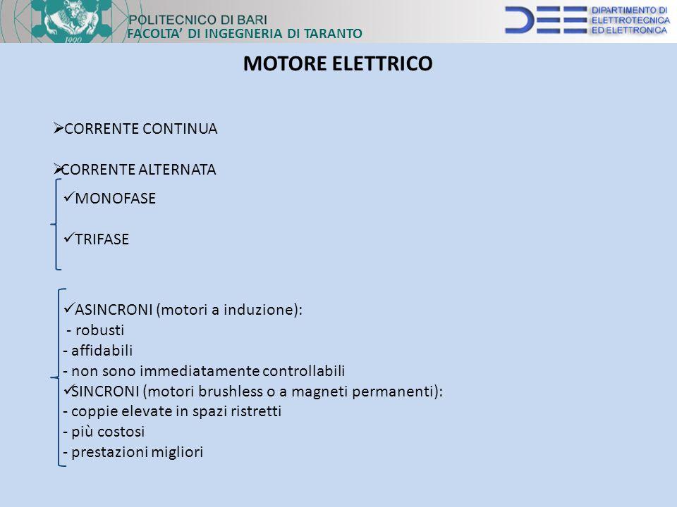 MOTORE ELETTRICO CORRENTE CONTINUA CORRENTE ALTERNATA MONOFASE TRIFASE