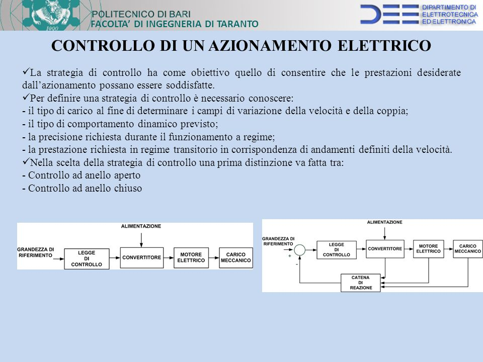 CONTROLLO DI UN AZIONAMENTO ELETTRICO