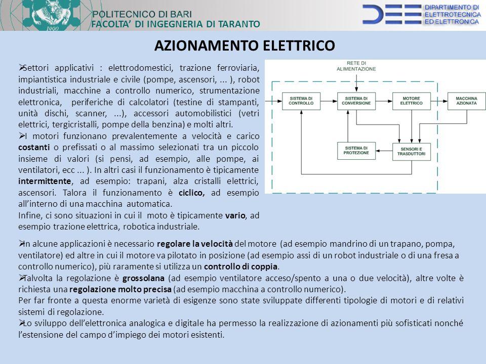 AZIONAMENTO ELETTRICO