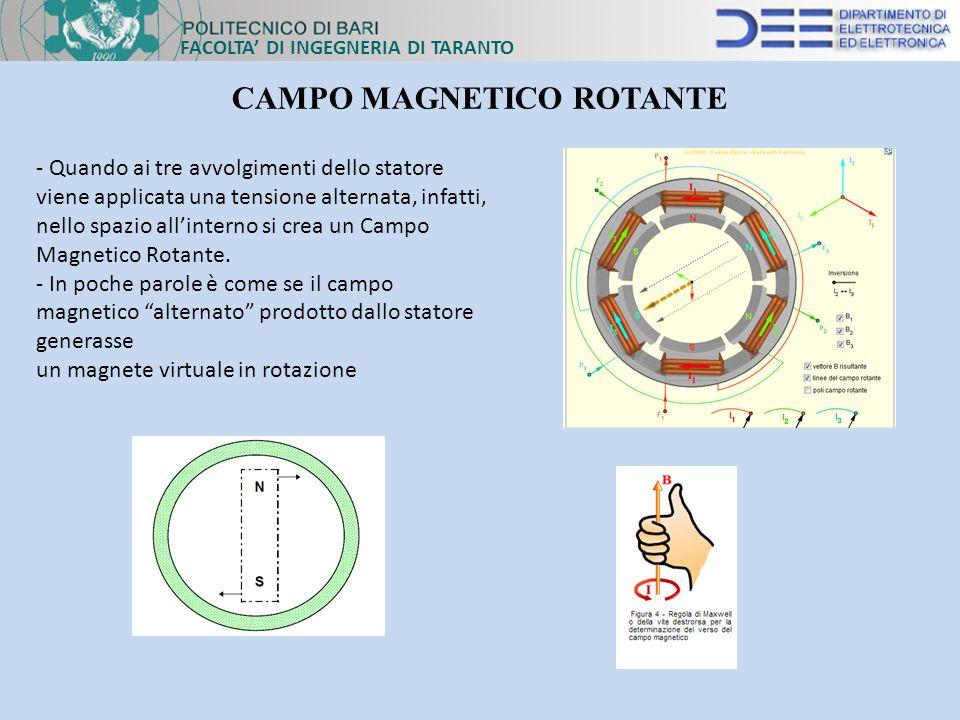 CAMPO MAGNETICO ROTANTE