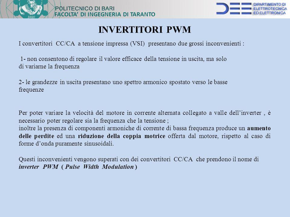 INVERTITORI PWM FACOLTA' DI INGEGNERIA DI TARANTO