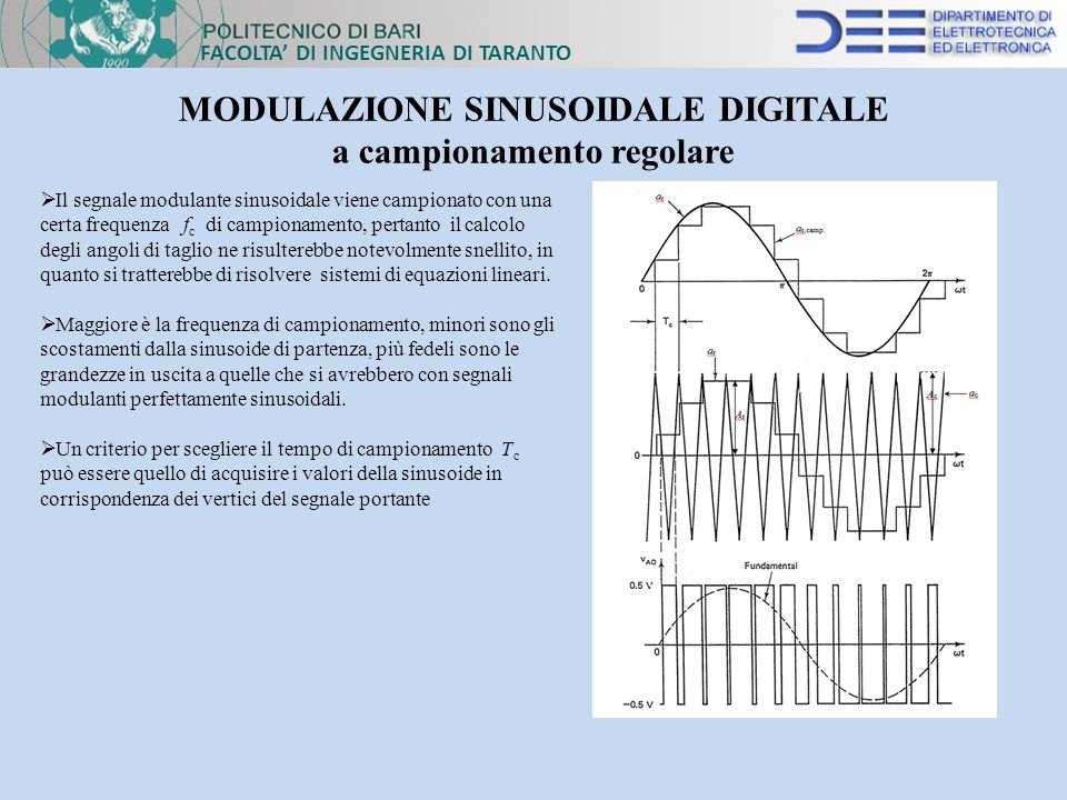 MODULAZIONE SINUSOIDALE DIGITALE a campionamento regolare