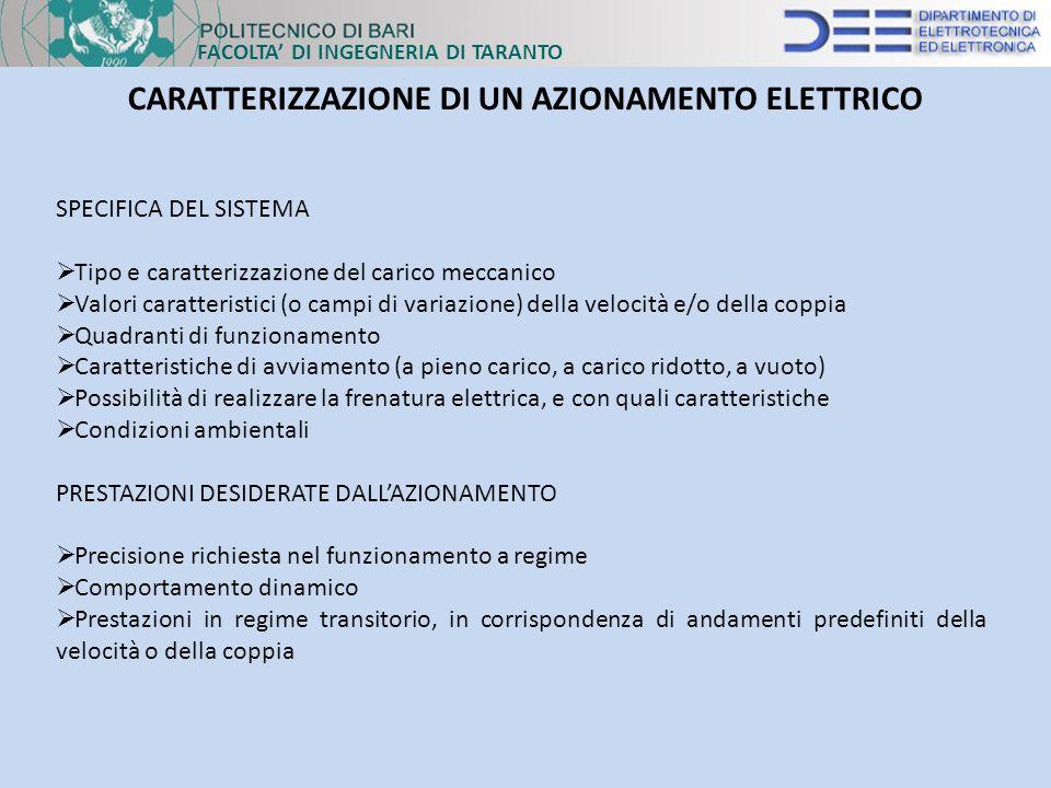 CARATTERIZZAZIONE DI UN AZIONAMENTO ELETTRICO