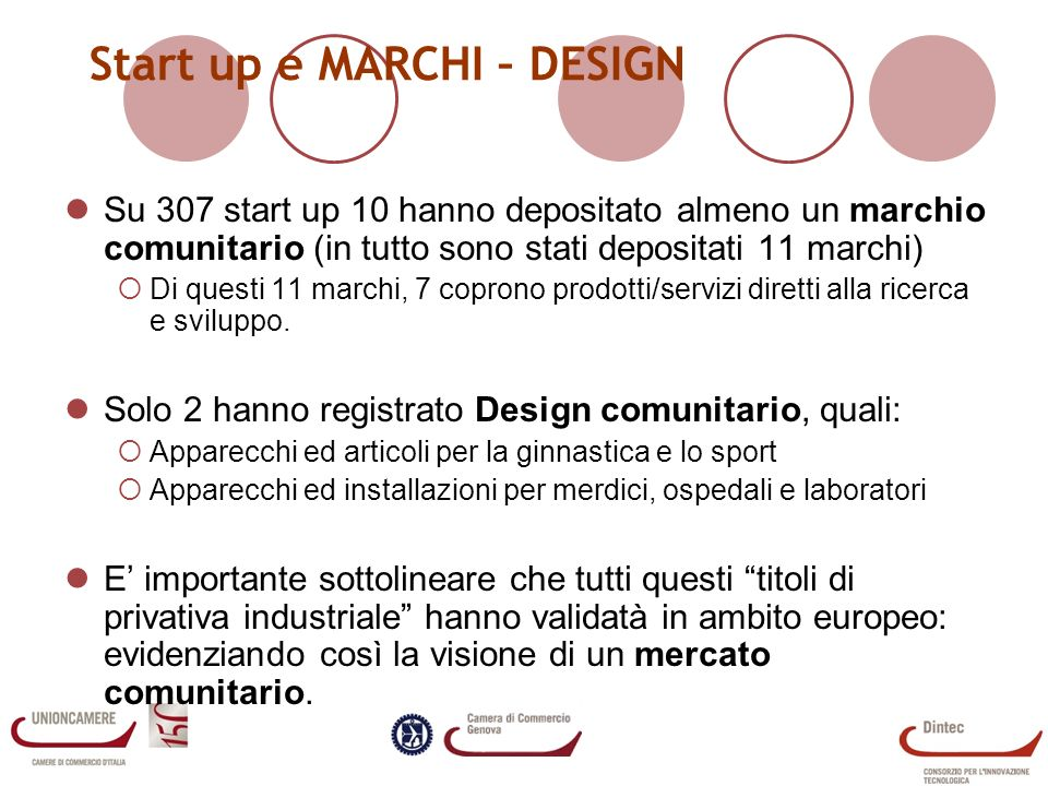 Start up e MARCHI – DESIGN