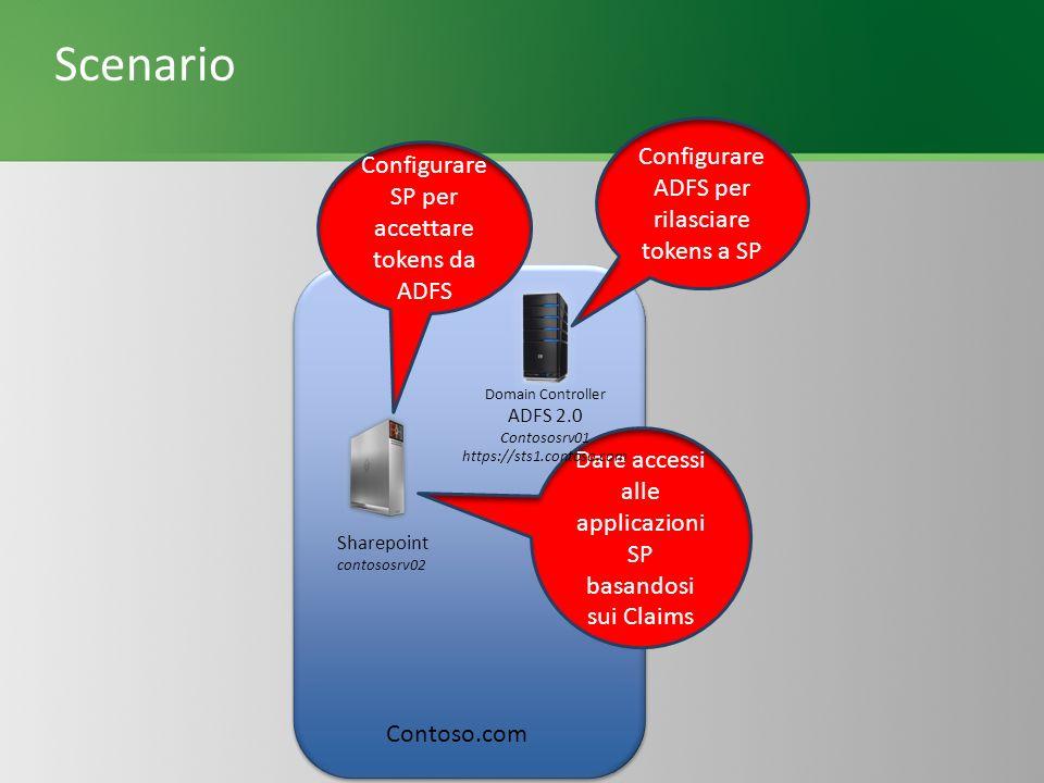 Scenario Configurare ADFS per rilasciare tokens a SP